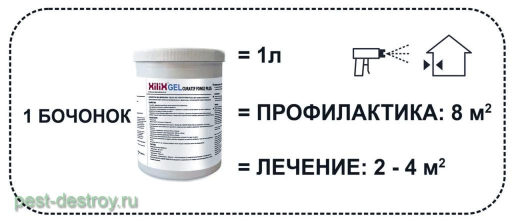 Нормы использования ксиликс геля